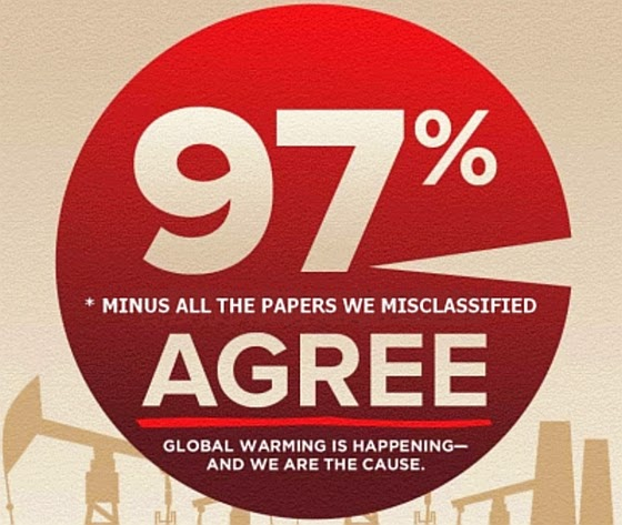 Global warming research paper thesis